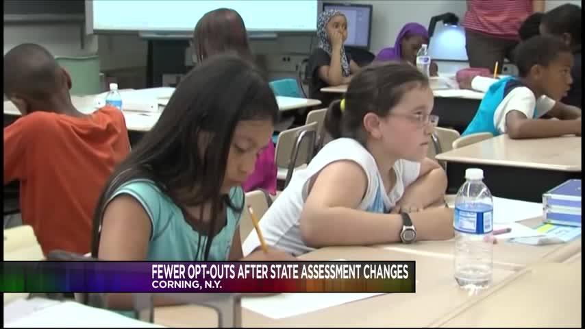 Fewer Opt-Outs After State Assessment Changes_15194560-159532