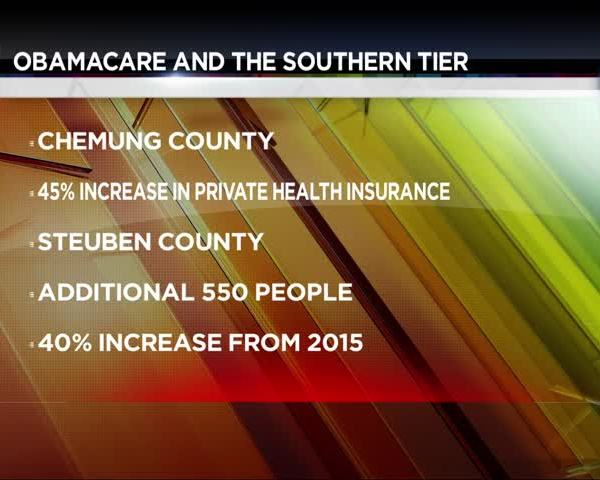 Obamacare and the Southern Tier_50067021