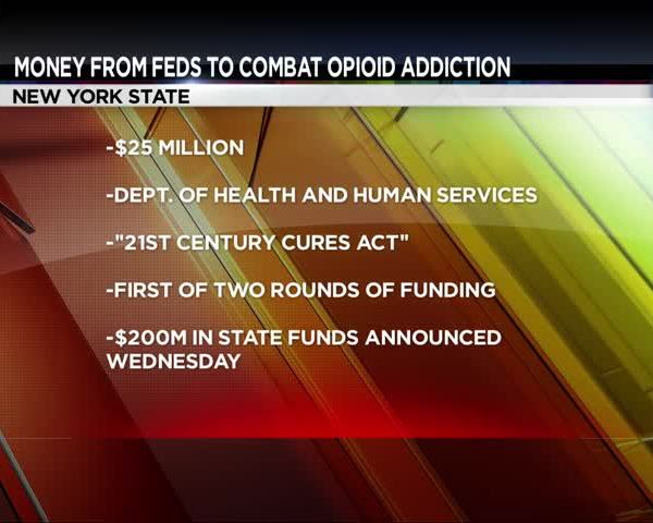 Federal Funding for Opioid Addiction