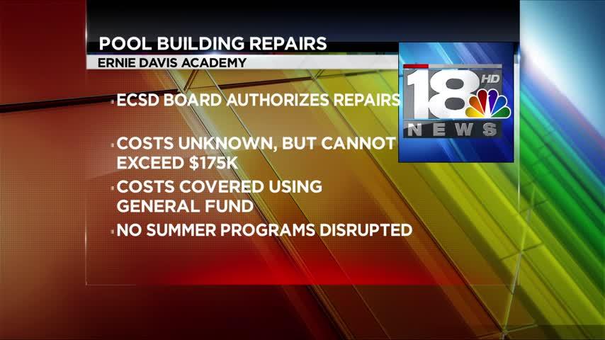 ECSD votes to repair pool building at Ernie Davis Academy_83398356