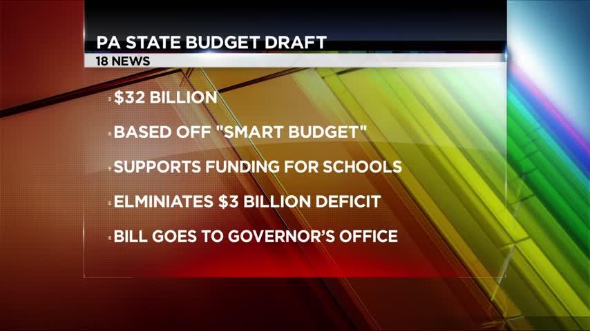 Pennsylvania State Budget Proposal_37493490