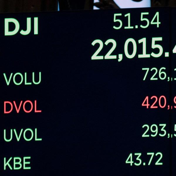 Dow Jones Industrial Average above 22,000-159532.jpg27370750