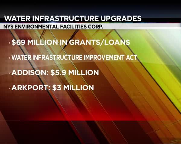 Water infrastructure upgrades come to Steuben County_94462691