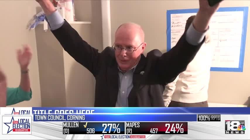 Boland wins Corning mayoral race_49400231
