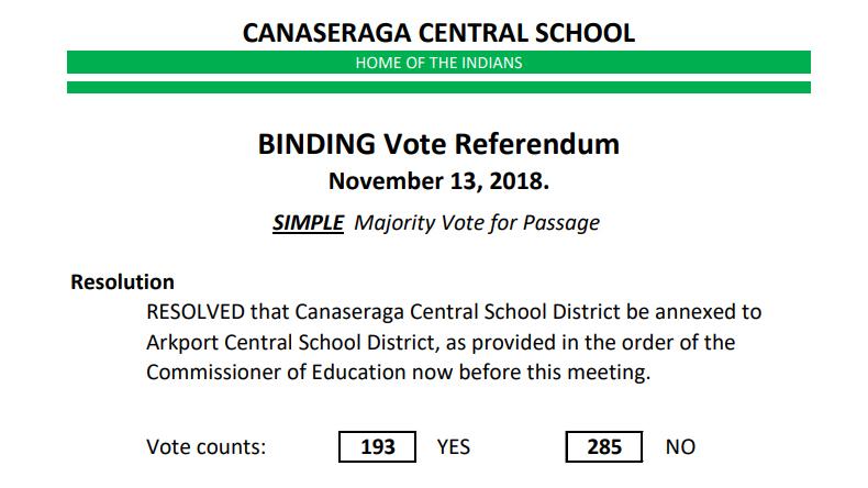 school-vote_1542161999924.jpg