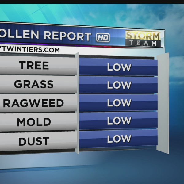 POLLEN OUTLOOK 12/2/18