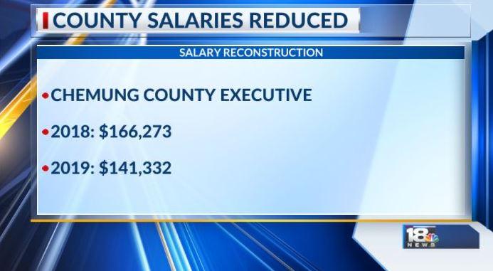 county salaries_1546648615892.JPG.jpg