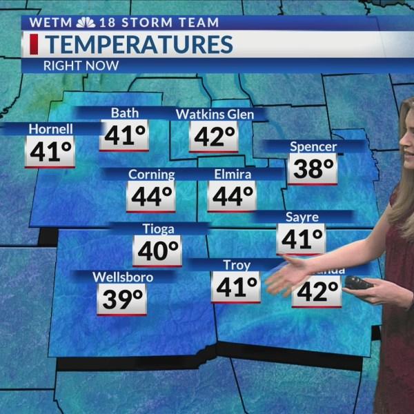 Friday morning forecast 2/15/2019