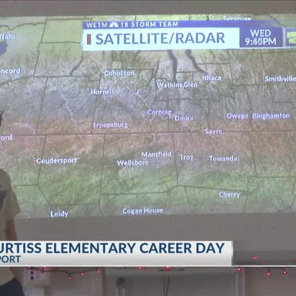 Weather Wisdom: Glenn Curtiss Elementary Career Day