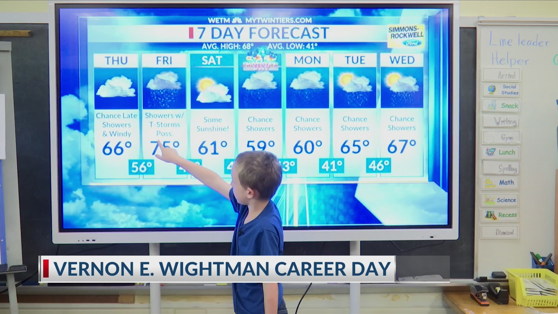 Weather Wisdom: Vernon E. Wightman Primary Career Day