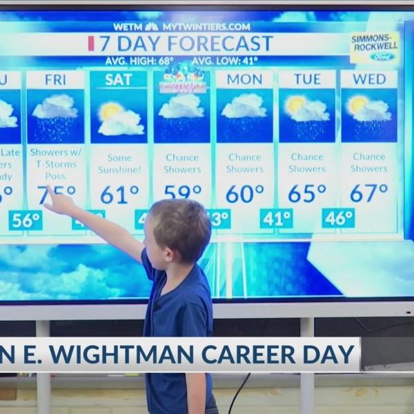 Weather Wisdom: Vernon E. Wightman Primary Career Day