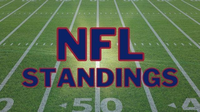 Giants NFL Standings