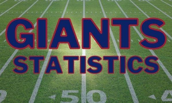 Giants Statistics